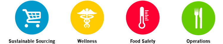 Areas of focus icons_high res